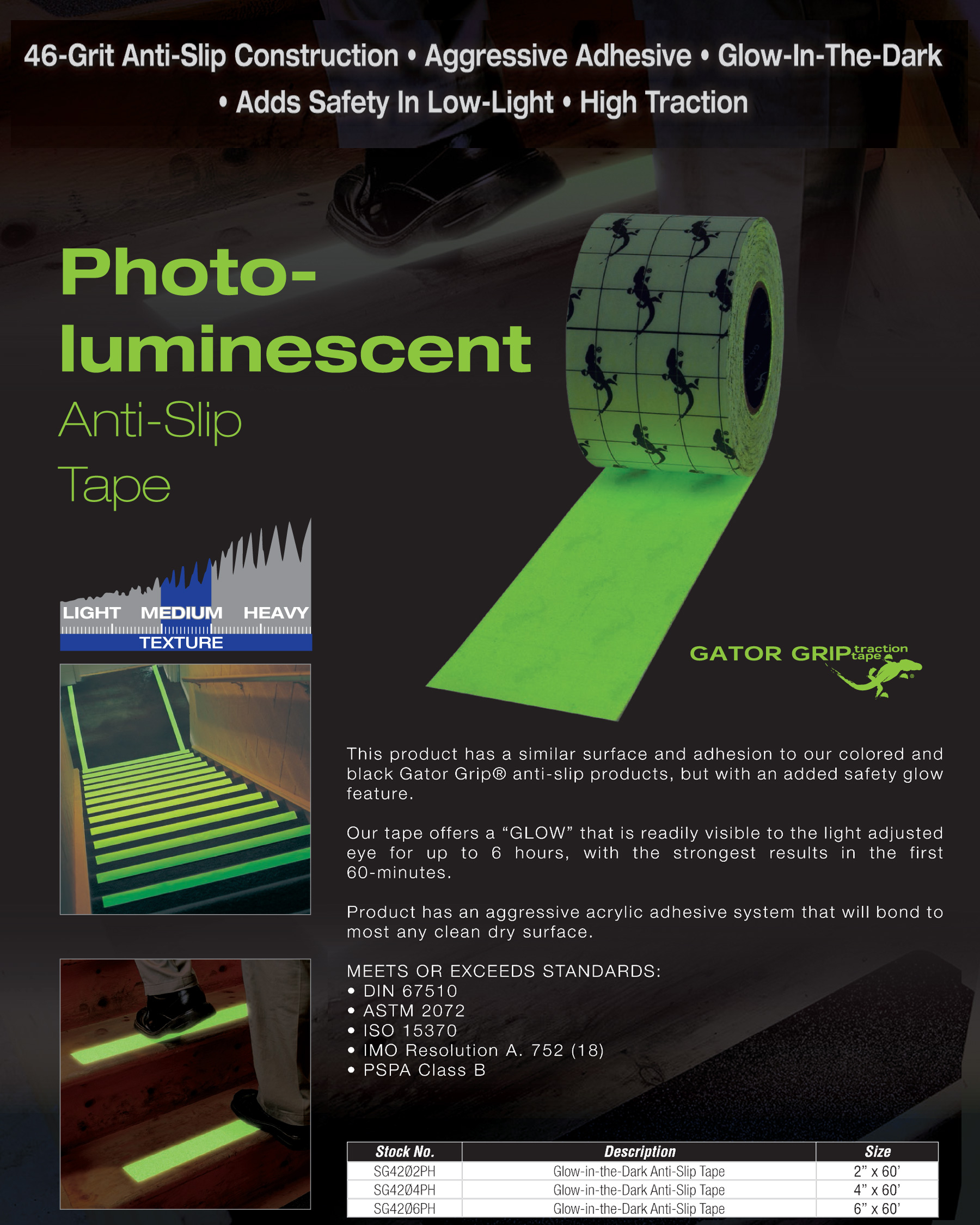 Photo Luminescent Non Skid Glow Tape